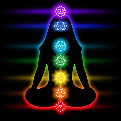 position des chakras